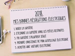 Electricien TREMBLAY EN FRANCE – INTER ELEC RENOVATION – installation électrique et domotique